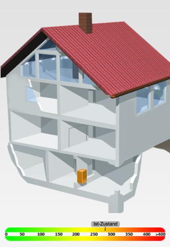 energiecheckhaus